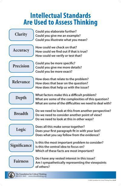 141 best Critical Thinking images on Pinterest | Teaching ideas ...