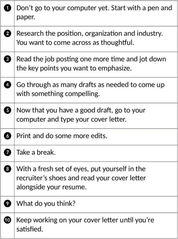 Cover Letter Tips: How to Introduce Yourself and Your Candidacy in ...