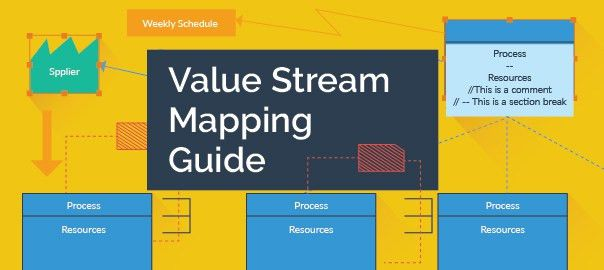 Value Stream Mapping Guide | Complete VSM Tutorial - Creately Blog