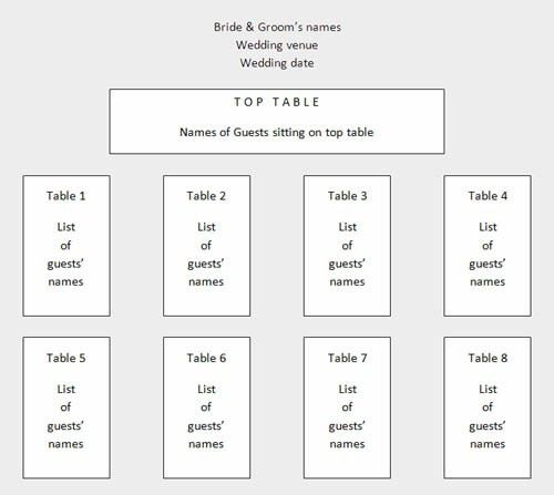 WEDDING TABLE SEATING PLAN | Wedding Table Layouts | Pinterest ...