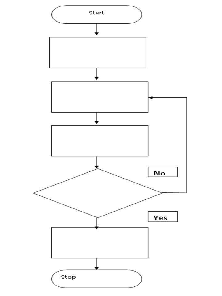 Workflow Diagrams 2017 | Diagram Site