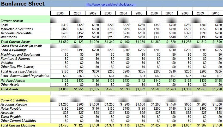Balance Sheet Spreadsheet Templates