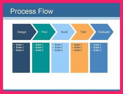process flow chart template | bio letter format