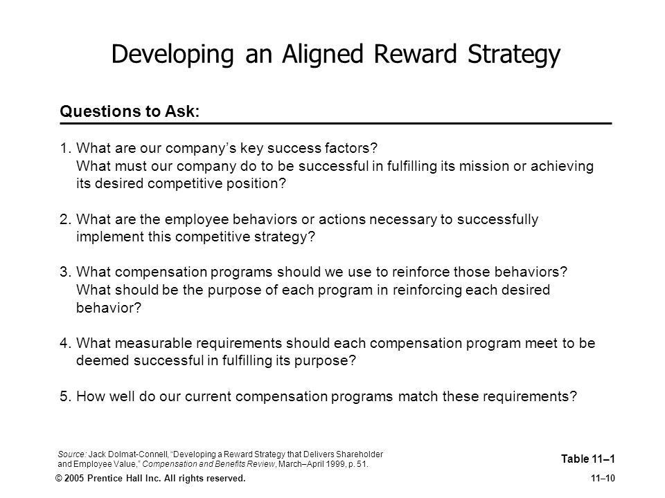Establishing Strategic Pay Plans - ppt download