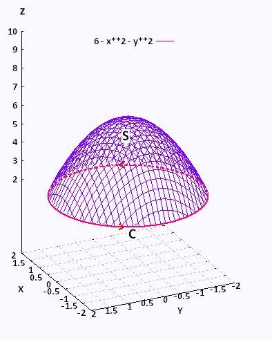 Mathematics Calculus III