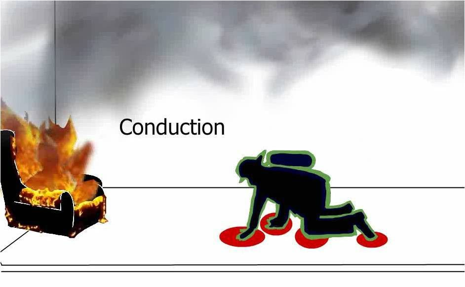 Heat Transfer-Conduction example and equation   Cool Tools for Not ...