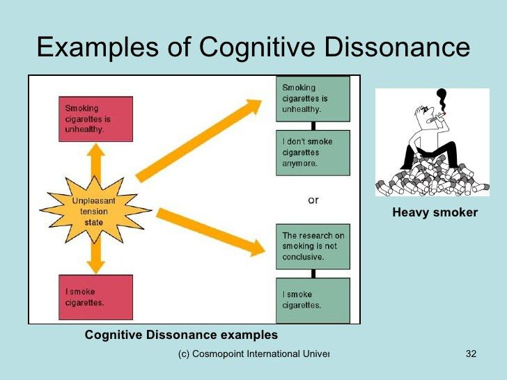 Cognitive dissonance « Alen Malhasoglu's Blog