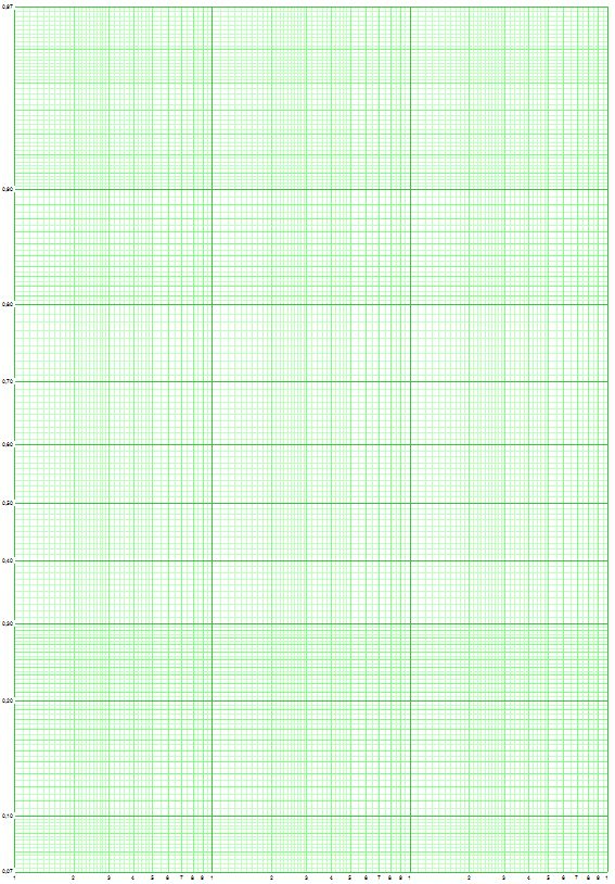 Free Graph Paper Maker Software | Gatzet.com
