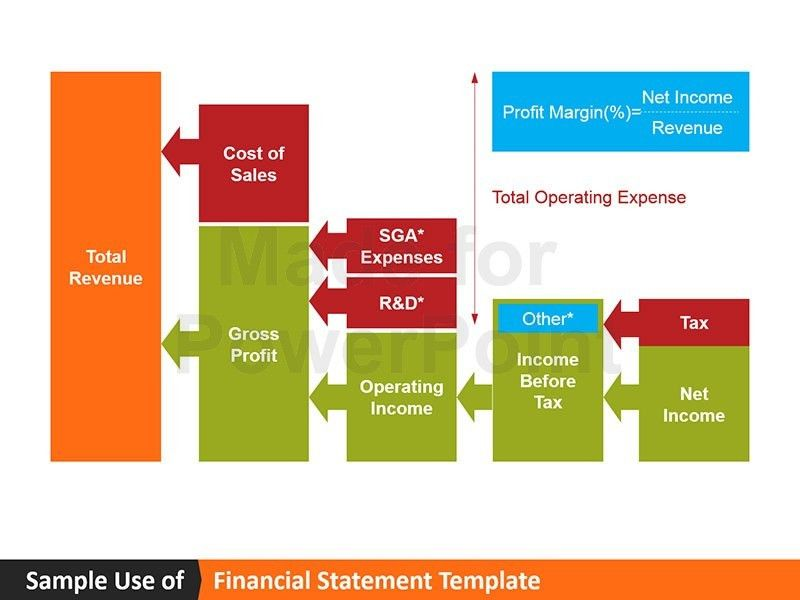This PowerPoint Financial Statement template includes vector ...