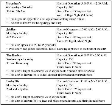 Nightclub Business Plan - Organizational plan, Marketing plan ...