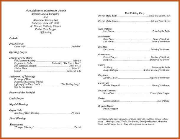 wedding programs template | sop example