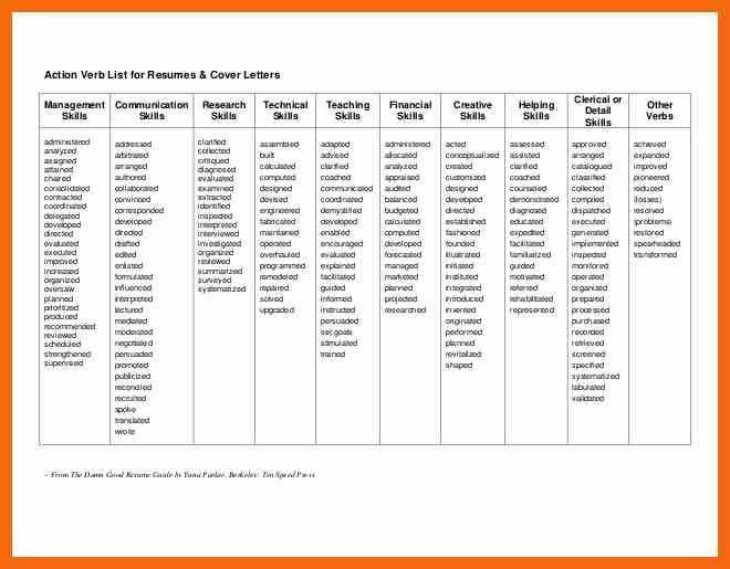 Action Words List | Jobs.billybullock.us