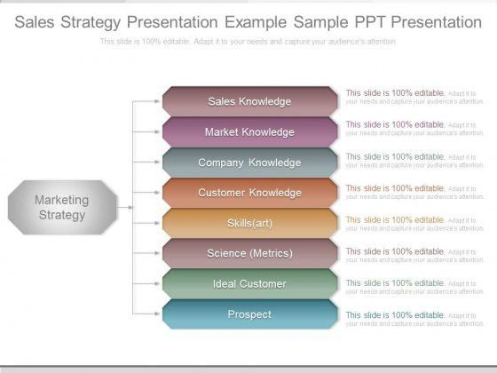 Marketing strategy PowerPoint templates, Slides and Graphics