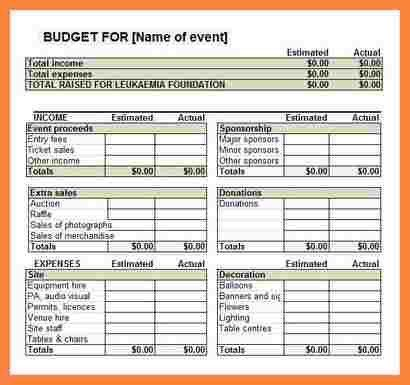 Event Budget Template. Best Photos Of Event Budget Worksheet ...
