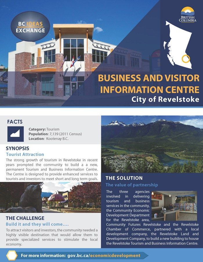 The BC Ideas Exchange - Economic Development Success Stories ...