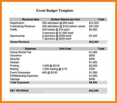 5+ event budget proposal template | Proposal Template 2017