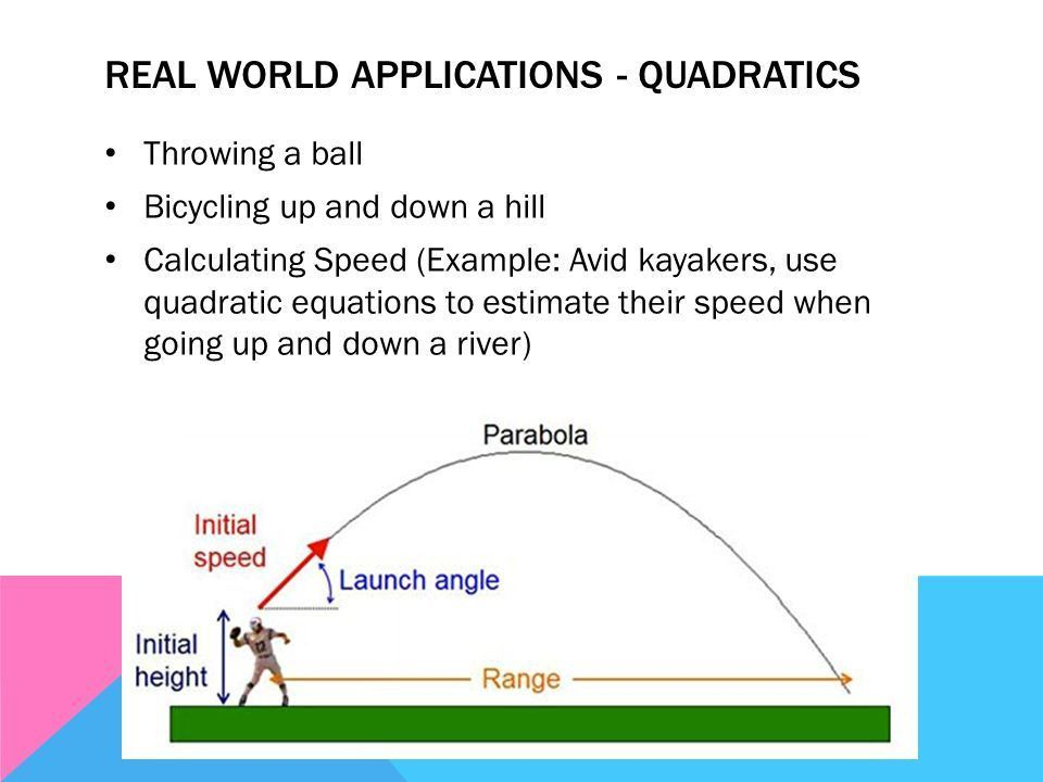 Examples Of Real Life Applications Quadratic Equations - Jennarocca
