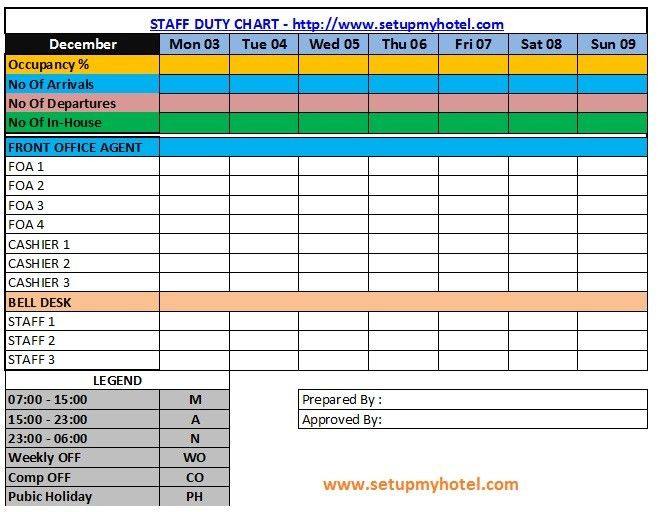 Staff Duty Roster / Duty Chart Sample Format