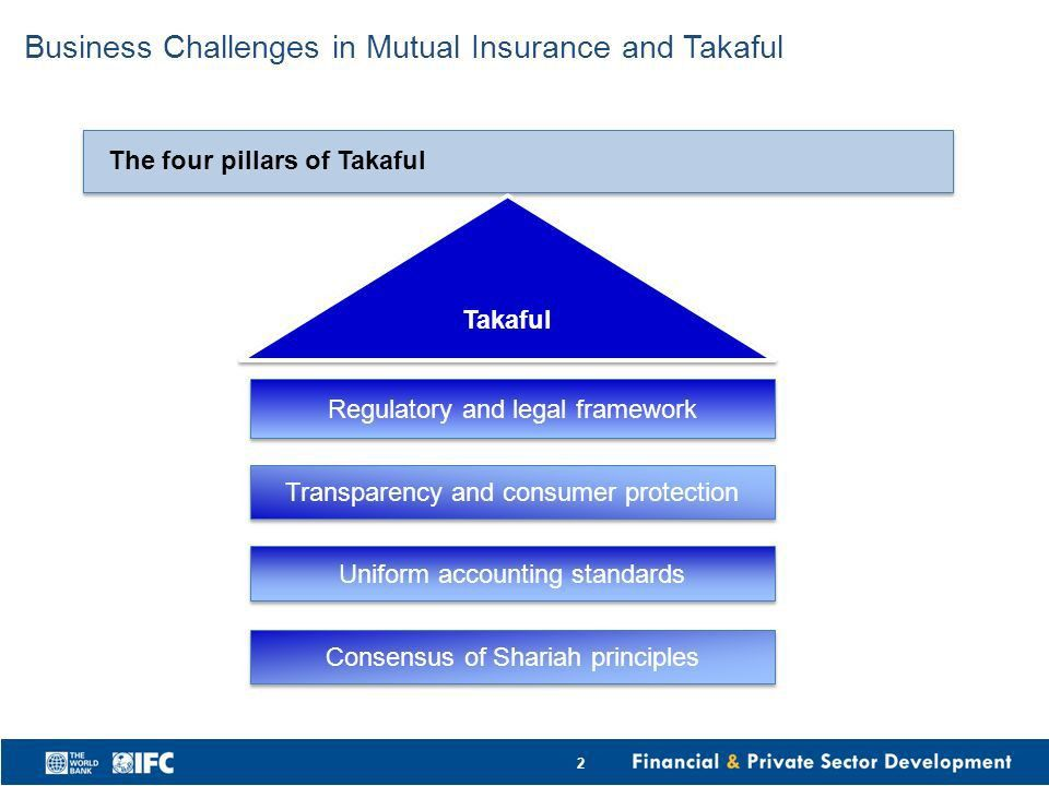 Takaful and Mutual Insurance Business Challenges in Mutual ...