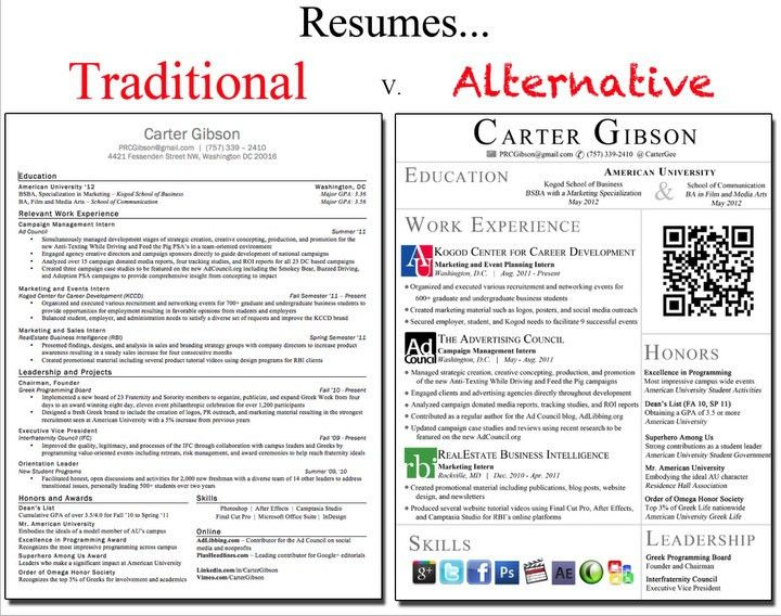 58 best Resume images on Pinterest   Resume tips, Job search and ...