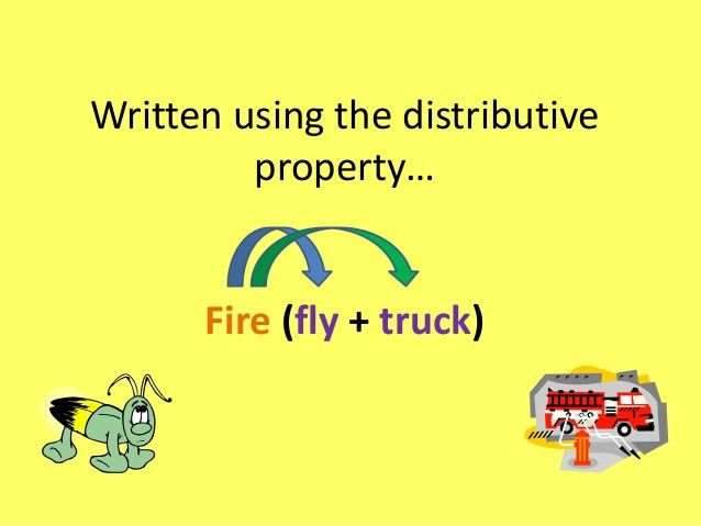 Distributive property examples (with words)