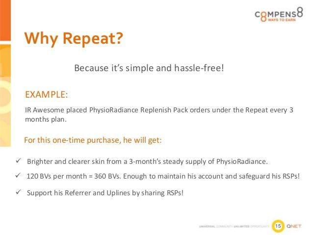 QNET Repeat Sales Plan - Repeat For MORE!
