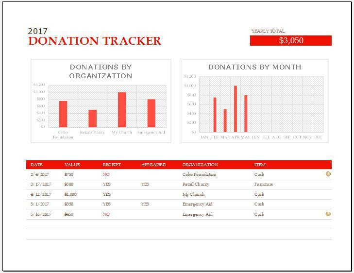 Donation Tracker Template for MS Excel | Word & Excel Templates