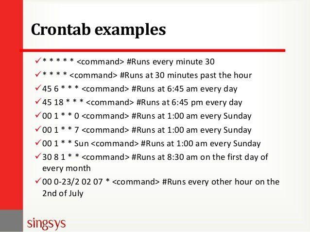 Basics of-linux