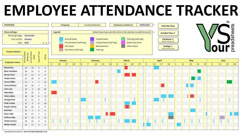 employee training matrix template excel free | GlasGowFocus