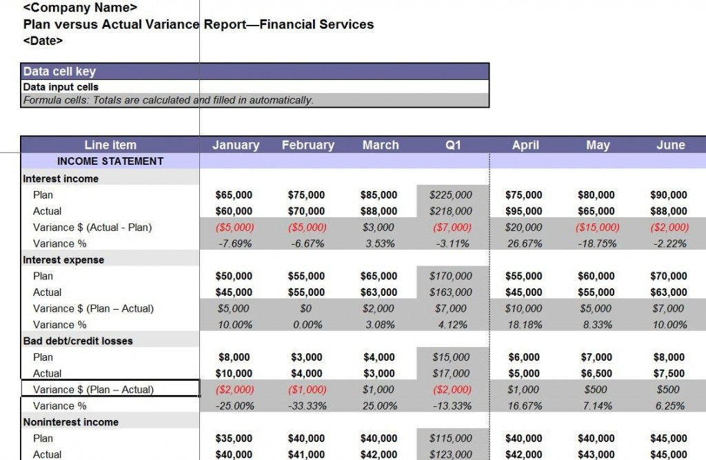 Simple Company Analysis Report Template Example with Table Format ...