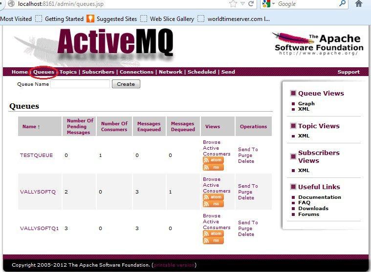 JMS with ActiveMQ Sample example | Java Insider