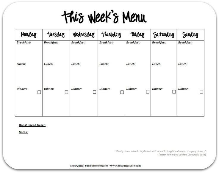 Menu Planning Template. Before And After Results Weekly Meal ...