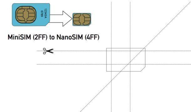 How to cut a SIM | Startlr Tech Blog
