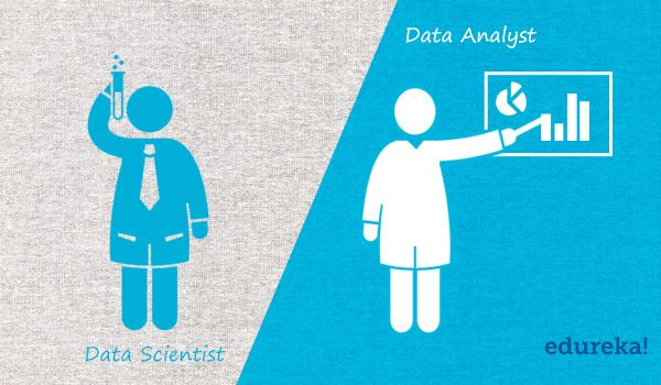 Crucial Differences Between Data Scientist and Data Analyst | Edureka