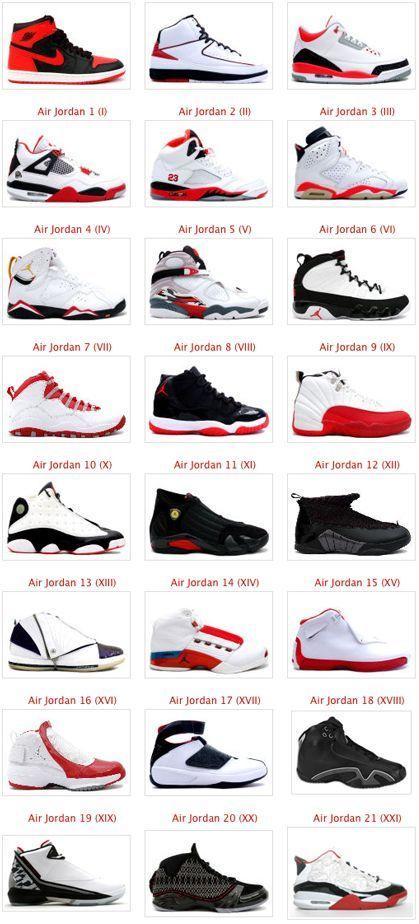 all jordan shoes names
