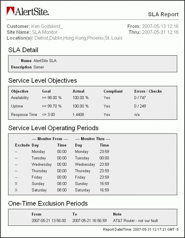 SLA Performance Plan: SLA Monitoring, SLA Compliance Reporting ...