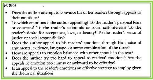 Rhetorical Appeals - Digital Writing