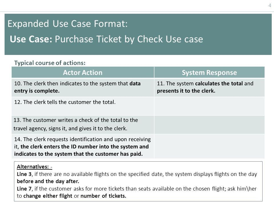 1 Case Study: Purchase Ticket. 2 Purchase Ticket by Check Use case ...