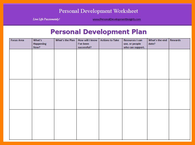4+ individual development plan template excel | pattern resume