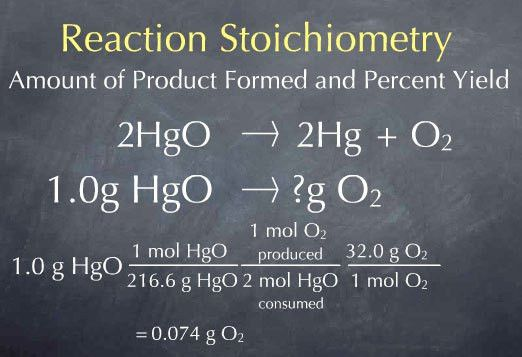 The Stoichiometry of Product Formation and Percent Yield
