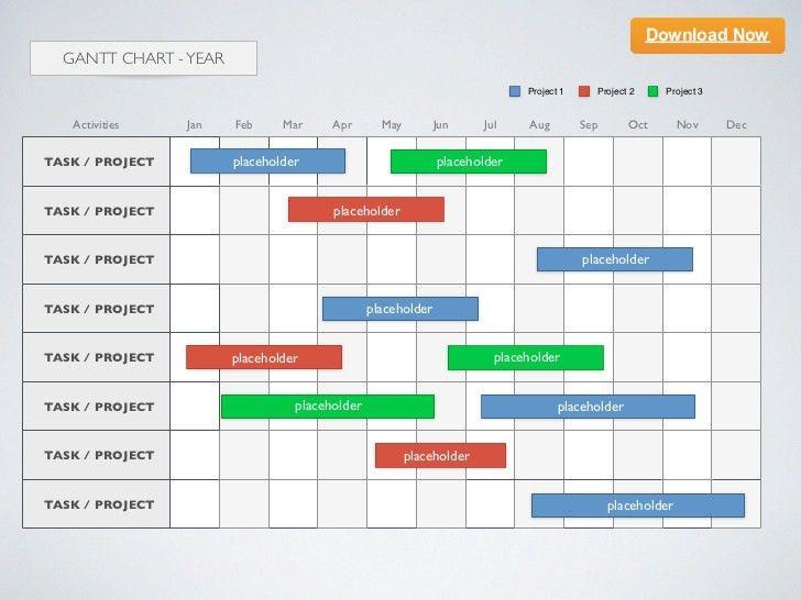 Sample Chart Templates » Gantt Chart Template Powerpoint - Free ...