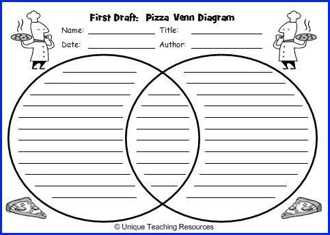 Pizza Venn Diagram Book Report Project: templates, worksheets ...