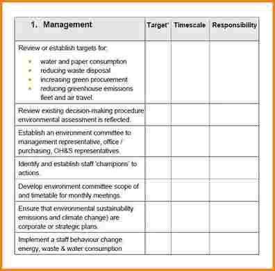 11+ action plan template excel | wedding spreadsheet