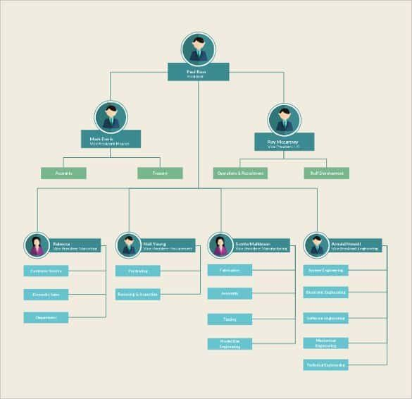 Workflow Chart Template | Template Design