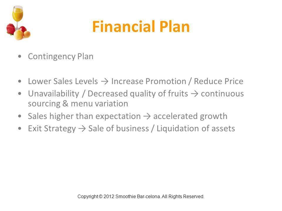 Smoothie Bar-celona Smoothie & Juice Bar Business Plan - ppt video ...
