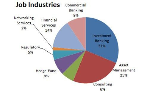 Placement Reports 2012 - Master of Financial Engineering Program ...