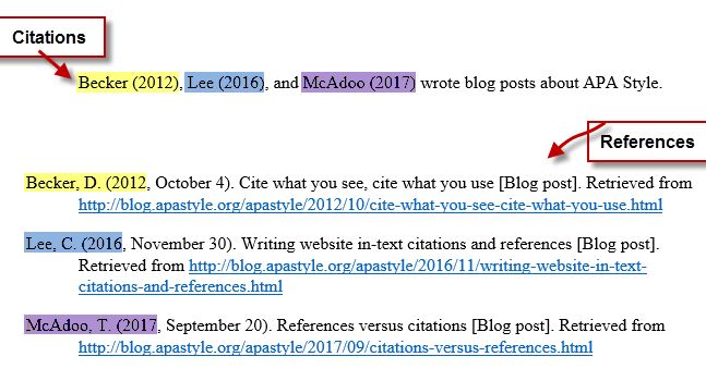 APA Style Blog: References