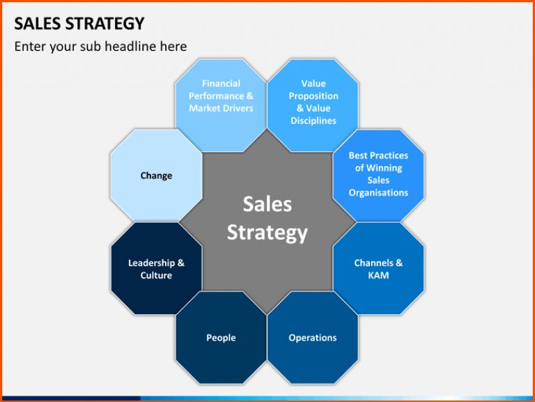 Sales strategy business plan template : P o box on resume