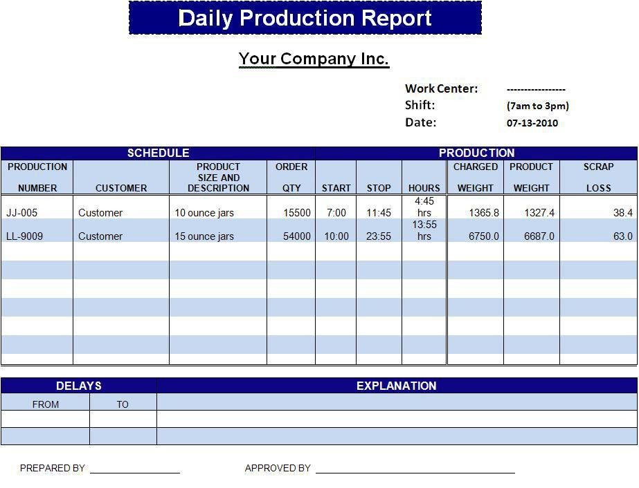 Daily Operations and Production Report Template Sample with Blue ...